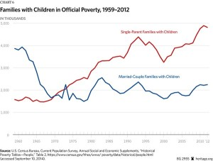 families with children in poverty